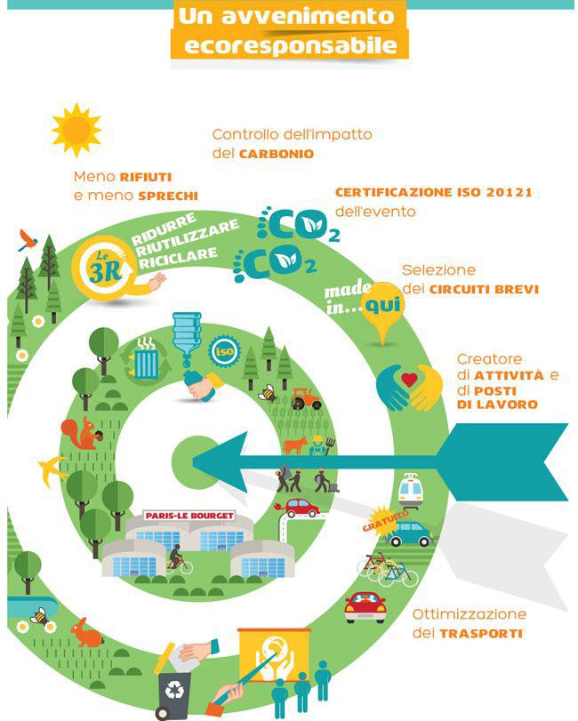 COP21-conferenza-clima-Parigi