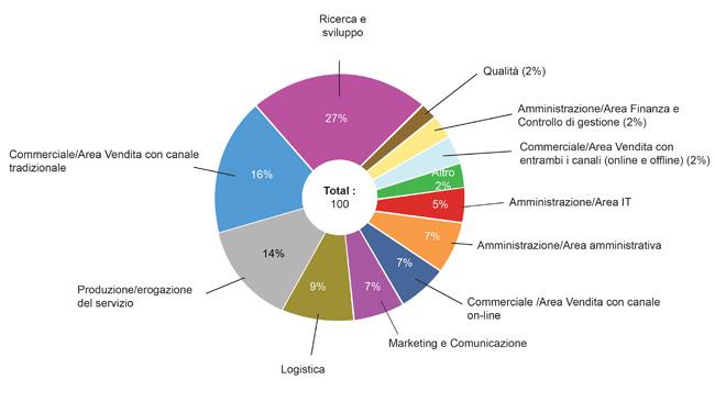 cerco-lavoro-settori-green-estero